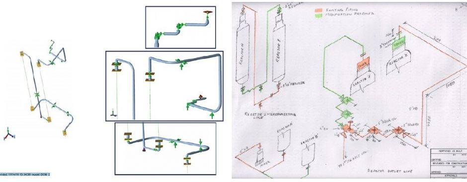 Piping Layout & Stress Analysis for Ammonia Urea Complex
