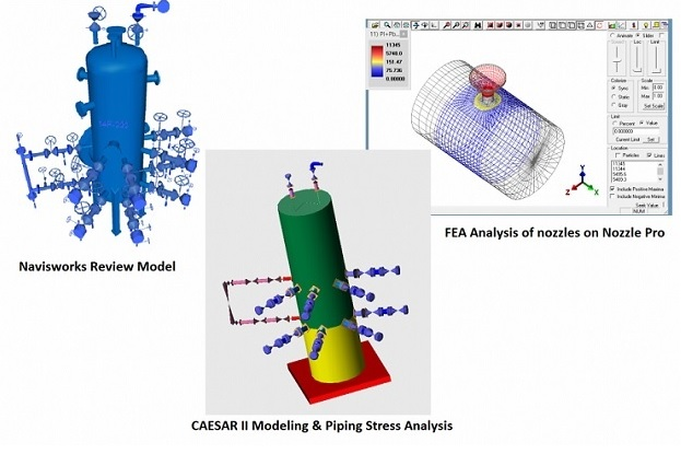Piping Stress Analysis & Finite Element Analysis (FEA) For Equipment Nozzles