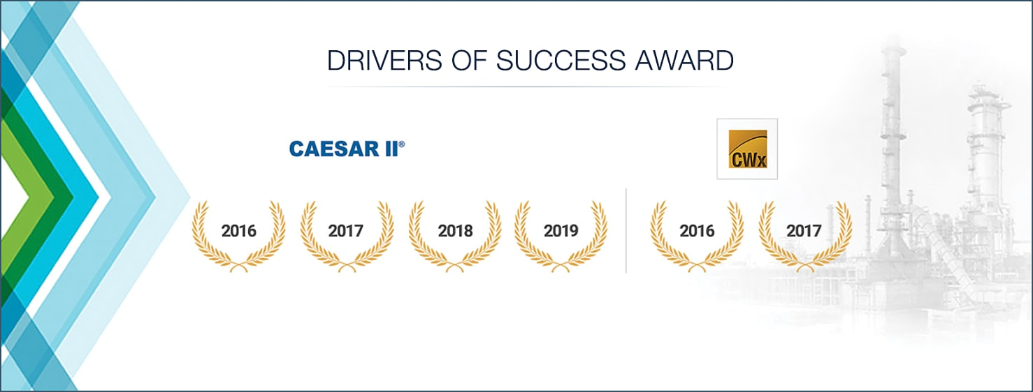 Rishabh Engineering Drivers of Success Awards