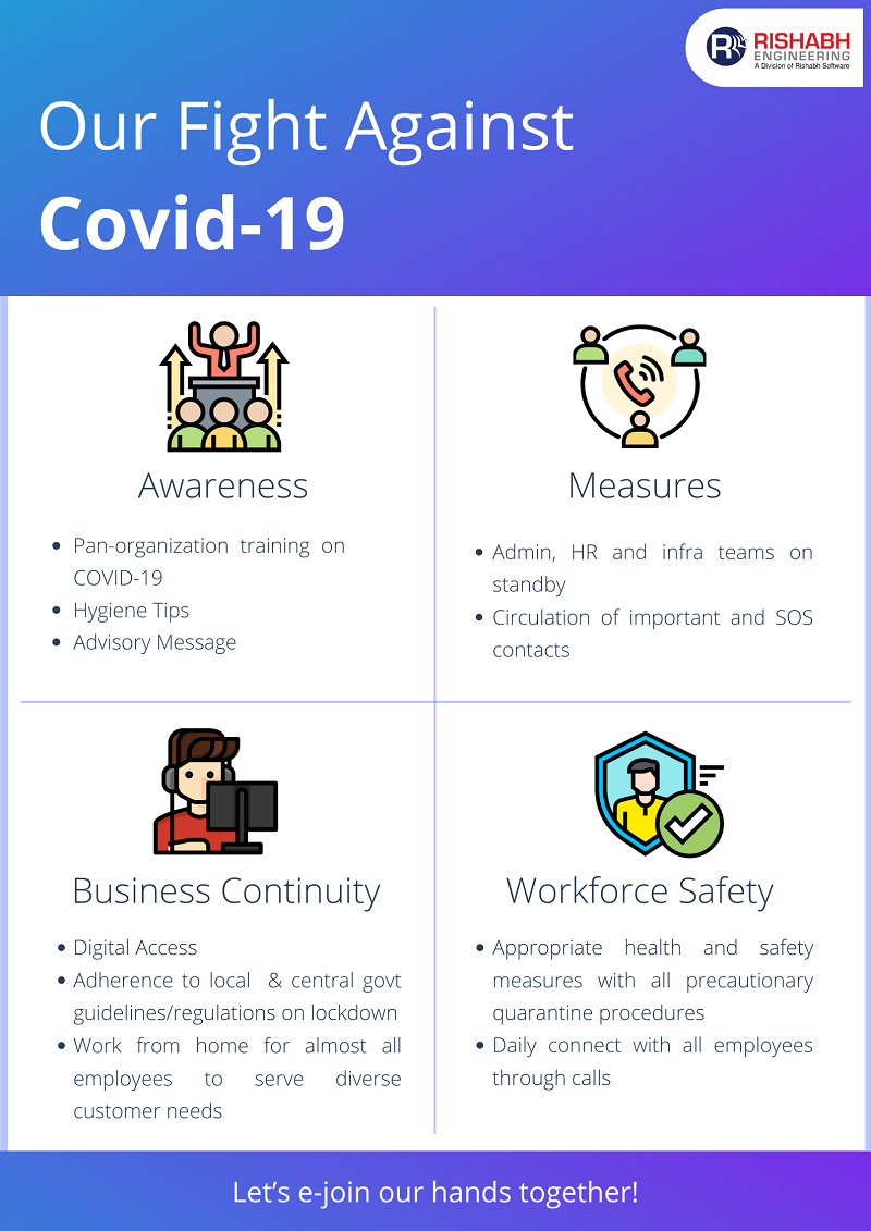 COVID-19 Outbreak Update - Rishabh Engineering